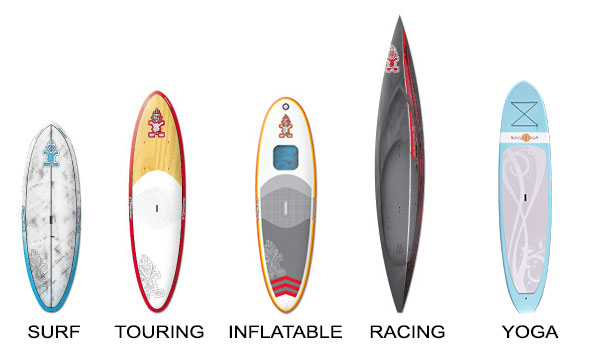 types of paddleboard